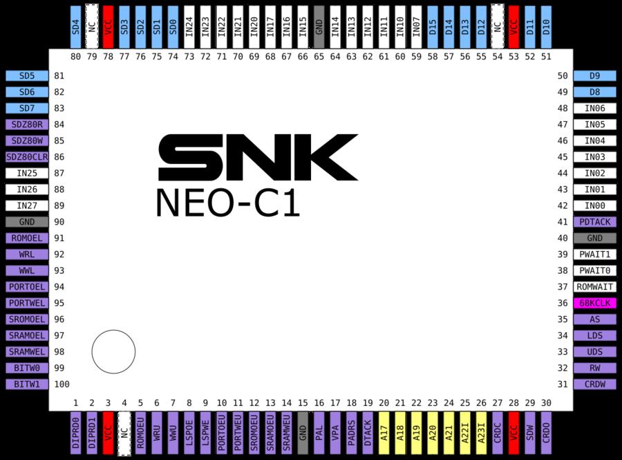 SLOT CONSOLISE PLAYER 2 QUI DECONNE  900px-NEO-C1_pinout