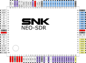 NEO-SDR pinout.png